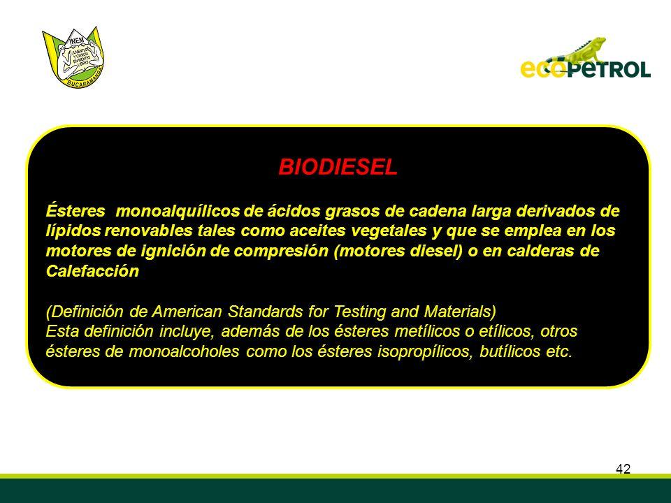BIODIESEL Ésteres monoalquílicos de ácidos grasos de cadena larga derivados de.