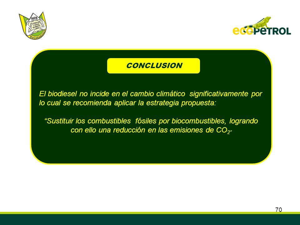 El biodiesel no incide en el cambio climático significativamente por lo cual se recomienda aplicar la estrategia propuesta: