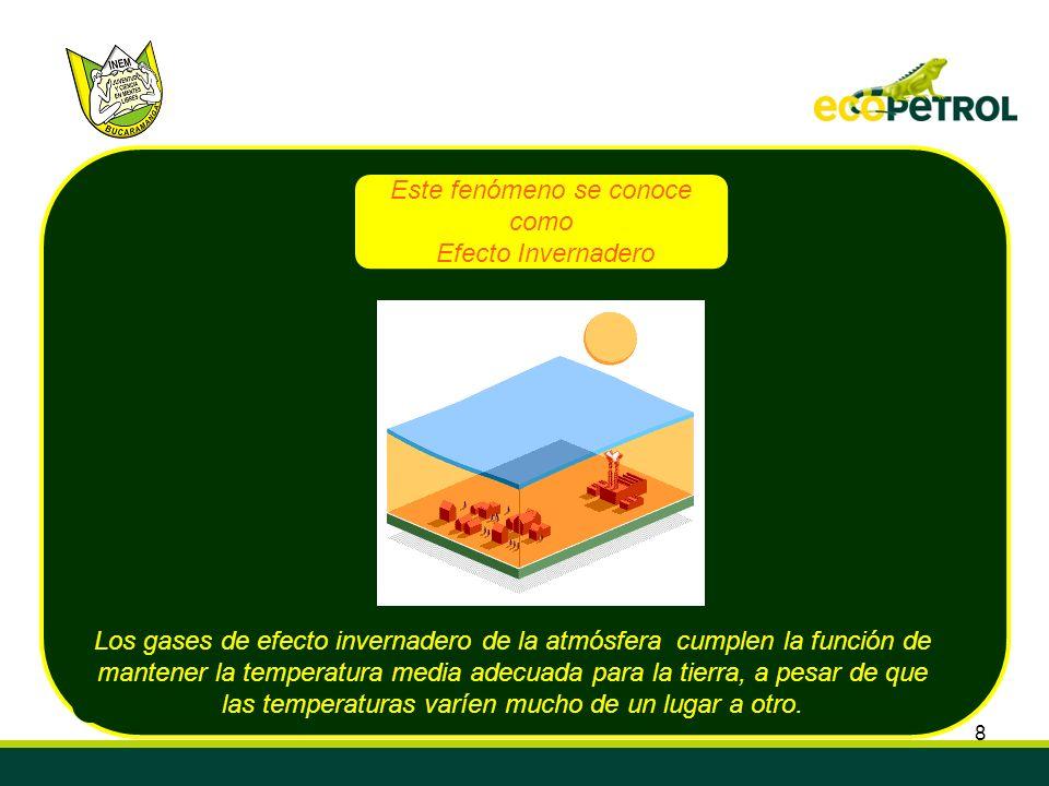 Este fenómeno se conoce como Efecto Invernadero