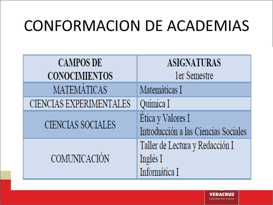 CONFORMACION DE ACADEMIAS