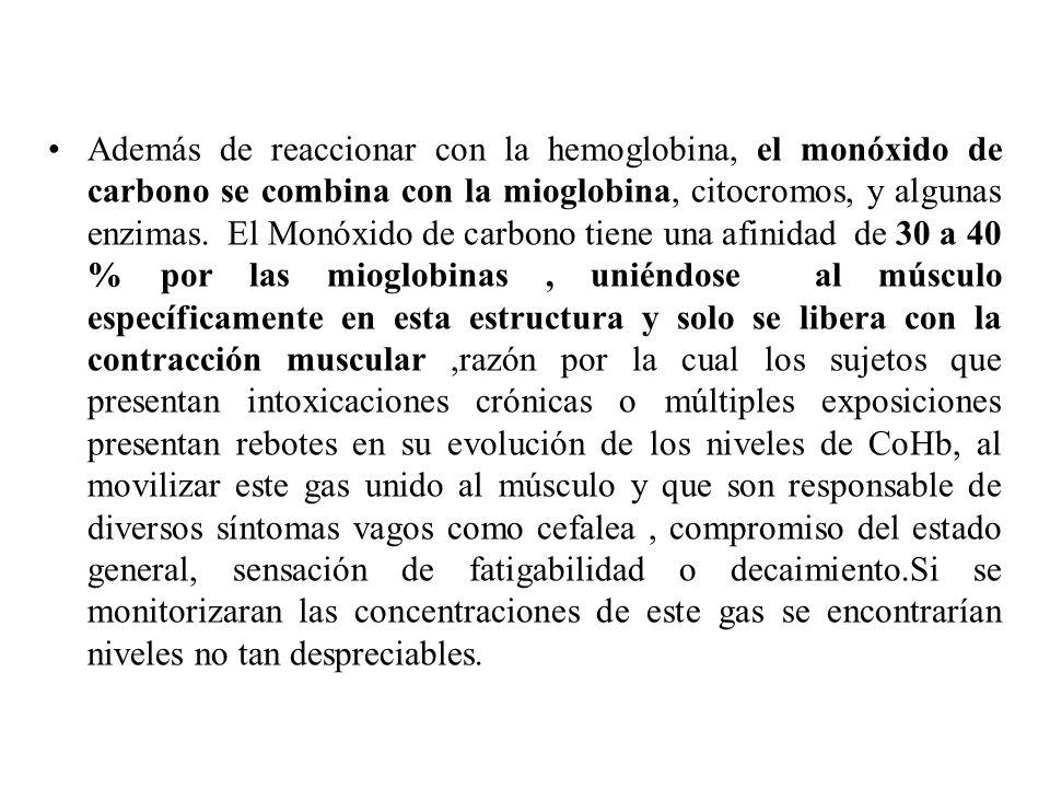 Además de reaccionar con la hemoglobina, el monóxido de carbono se combina con la mioglobina, citocromos, y algunas enzimas.