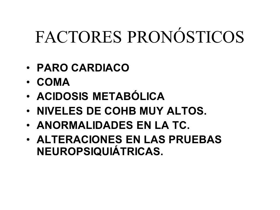 FACTORES PRONÓSTICOS PARO CARDIACO COMA ACIDOSIS METABÓLICA