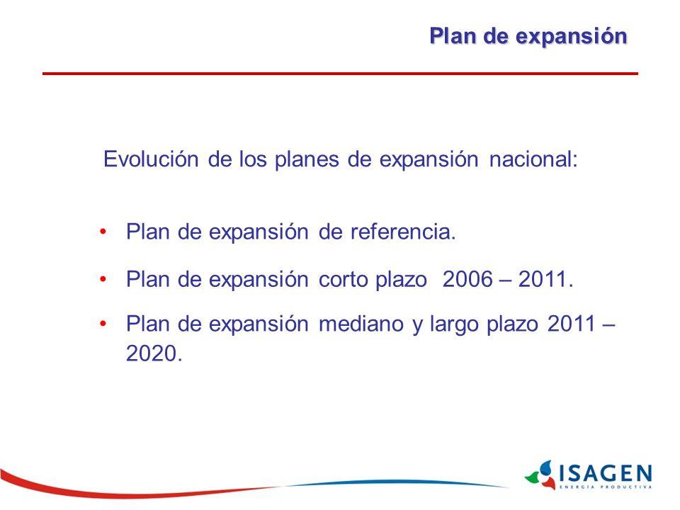 TABLA DE CONTENIDO Plan de expansión