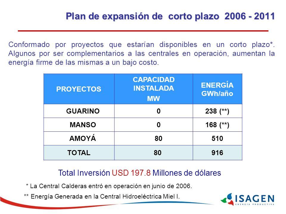 Plan de expansión de corto plazo 2006 - 2011
