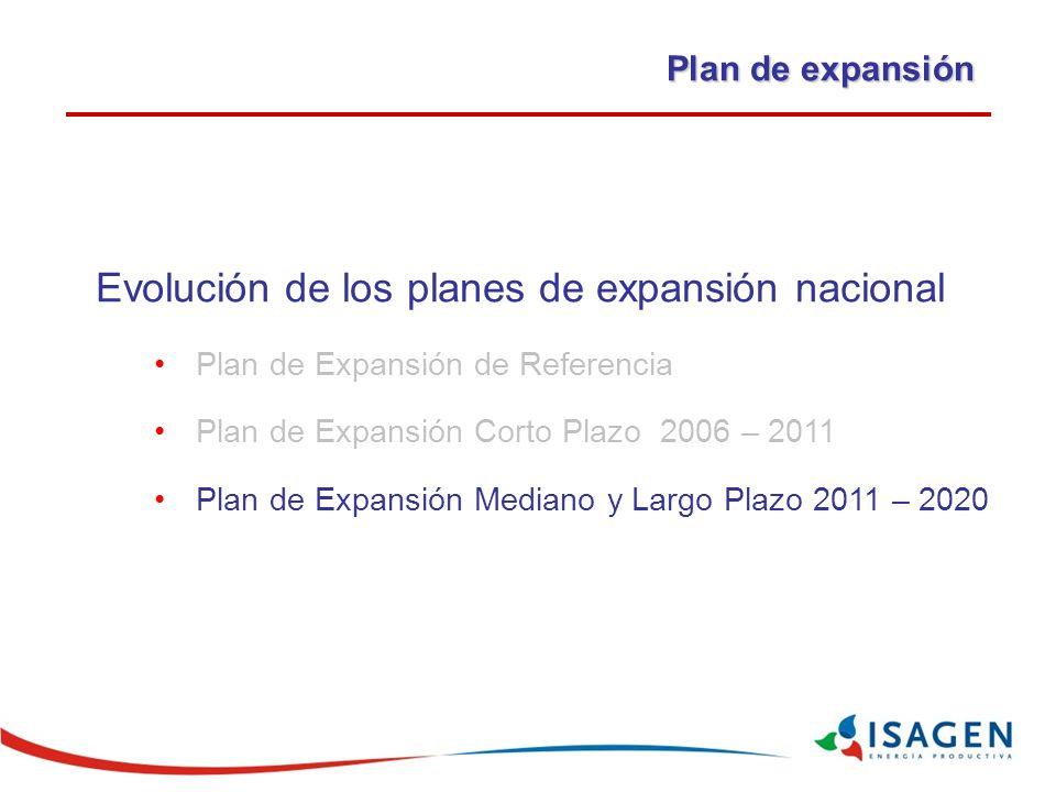 Evolución de los planes de expansión nacional