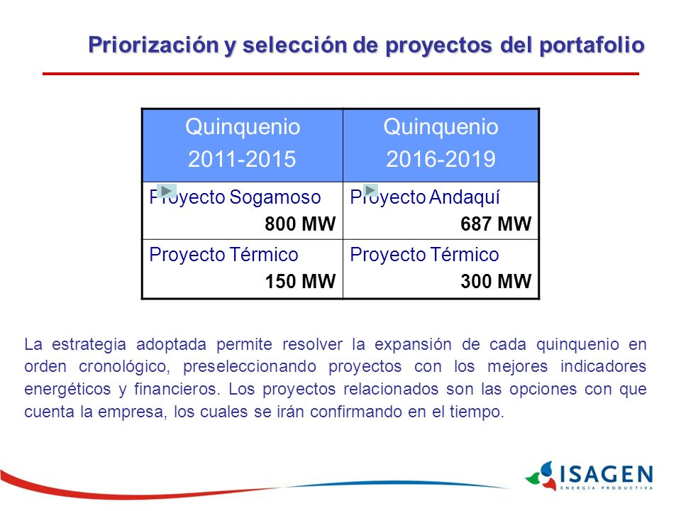Priorización y selección de proyectos del portafolio