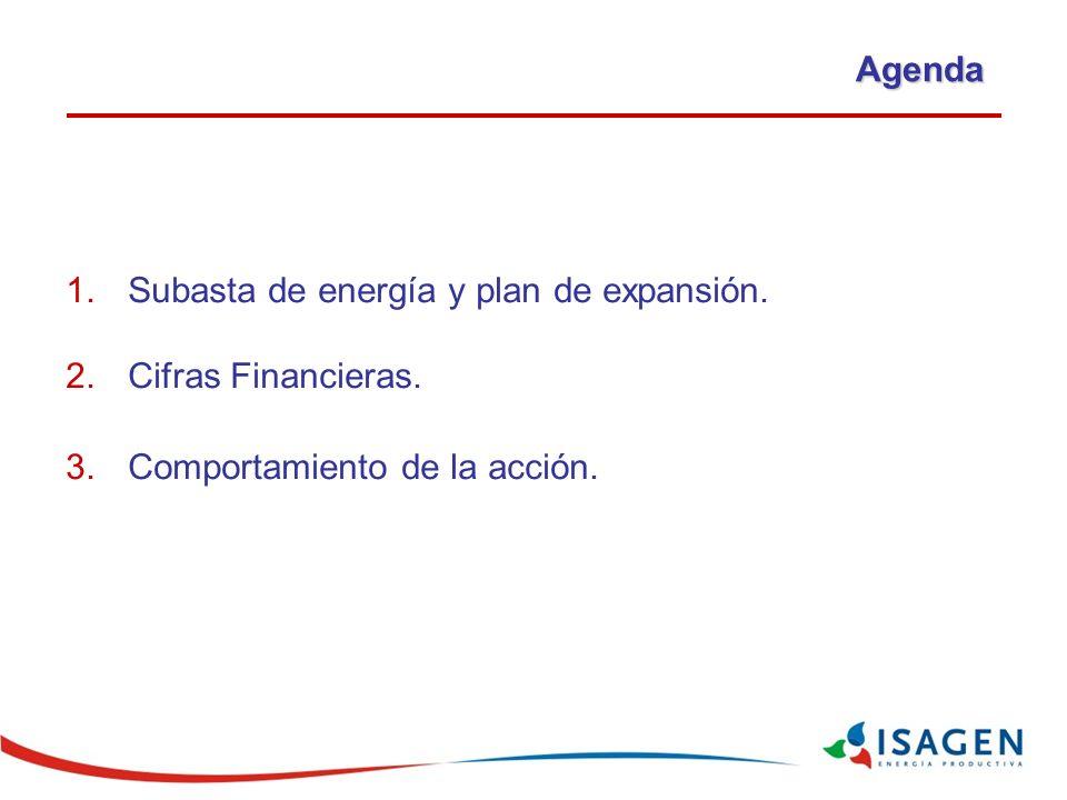 Agenda Subasta de energía y plan de expansión. Cifras Financieras. Comportamiento de la acción.