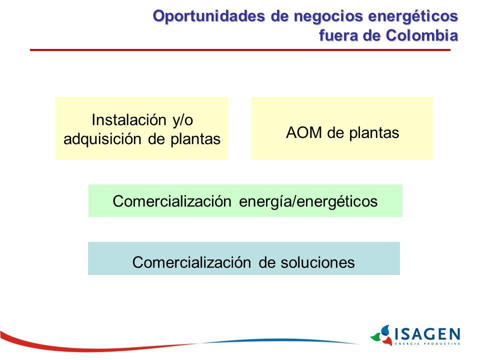 Oportunidades de negocios energéticos fuera de Colombia