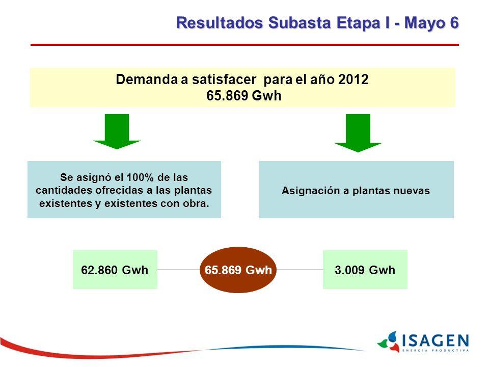 Demanda a satisfacer para el año 2012 Asignación a plantas nuevas