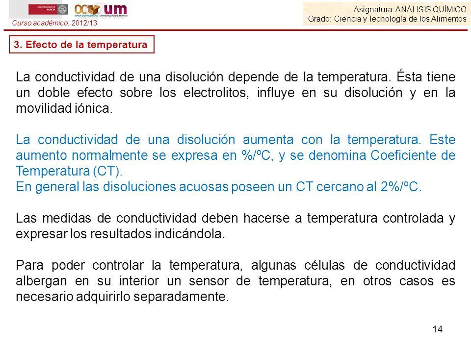 En general las disoluciones acuosas poseen un CT cercano al 2%/ºC.