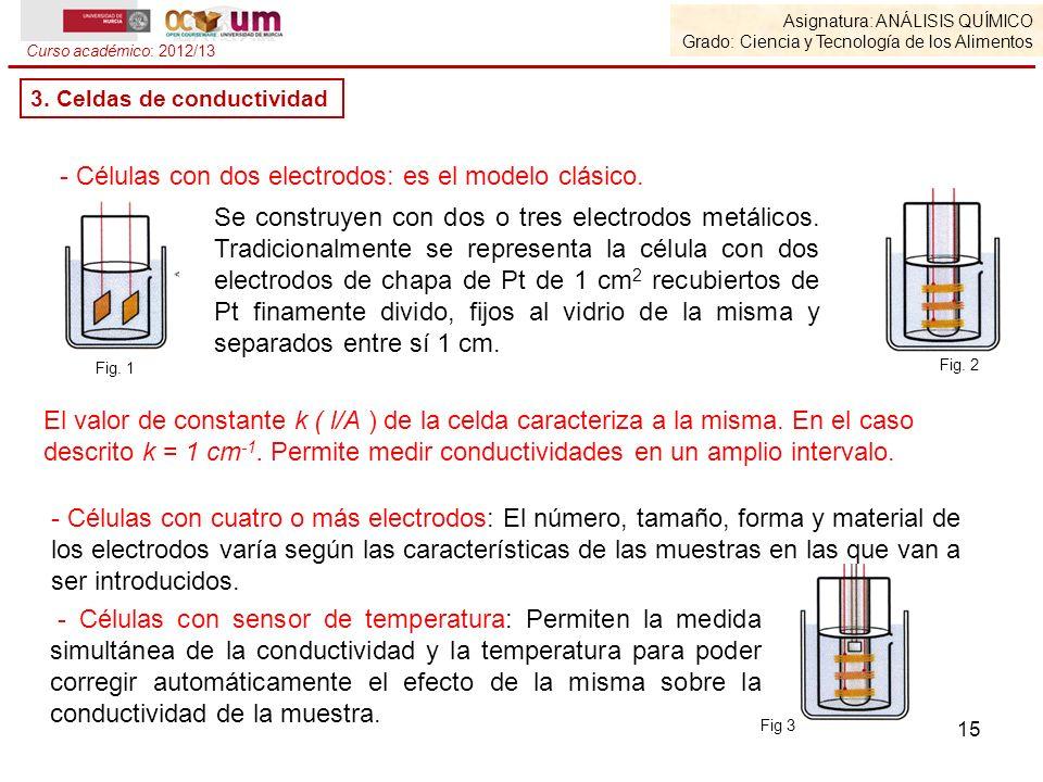 - Células con dos electrodos: es el modelo clásico.