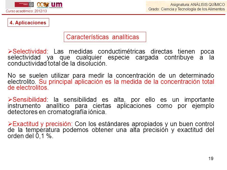 Características analíticas