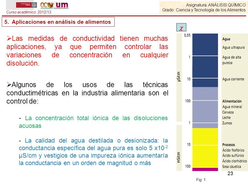 - La concentración total iónica de las disoluciones acuosas