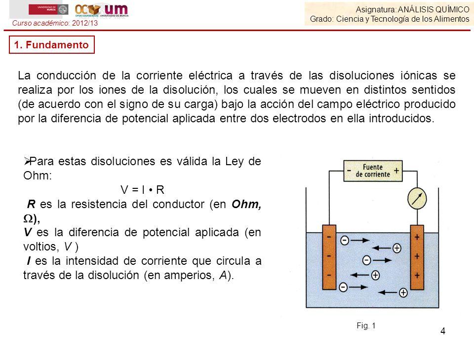 Para estas disoluciones es válida la Ley de Ohm: V = I • R