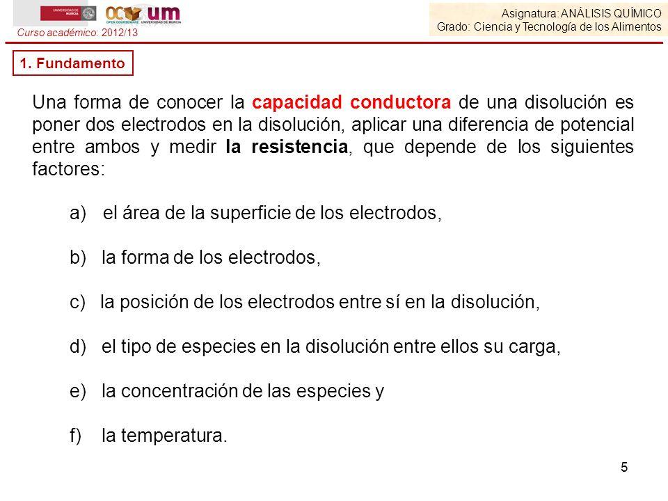 el área de la superficie de los electrodos,