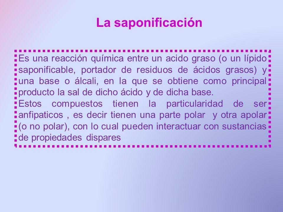 La saponificación