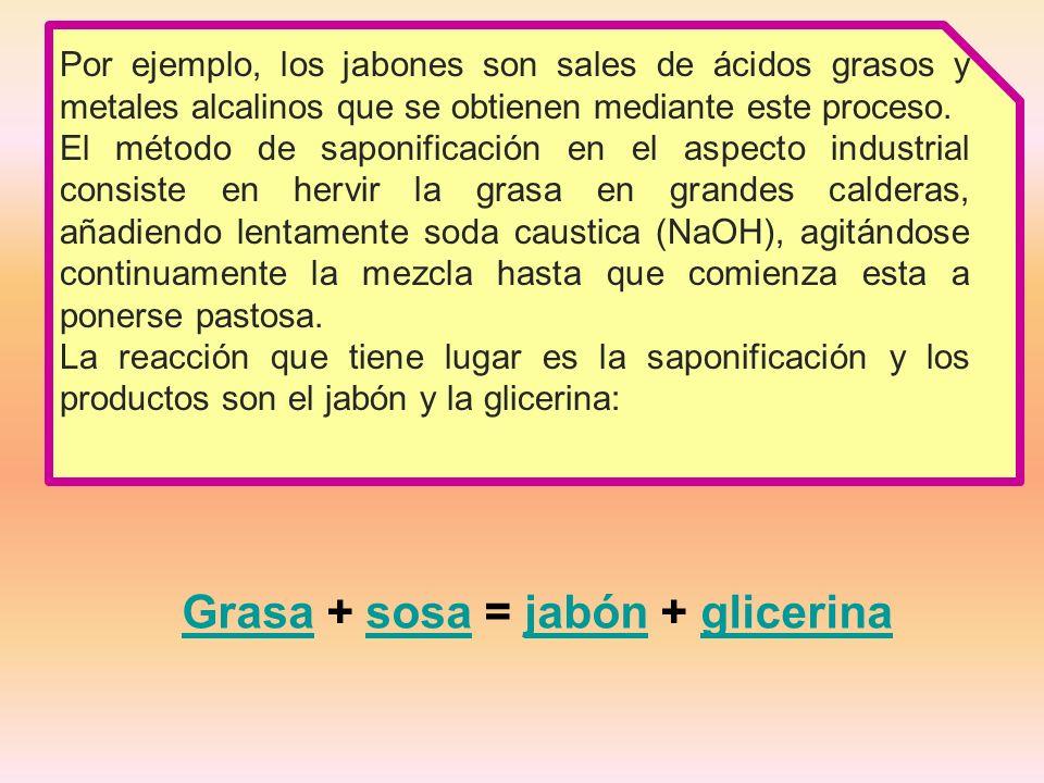 Por ejemplo, los jabones son sales de ácidos grasos y metales alcalinos que se obtienen mediante este proceso.