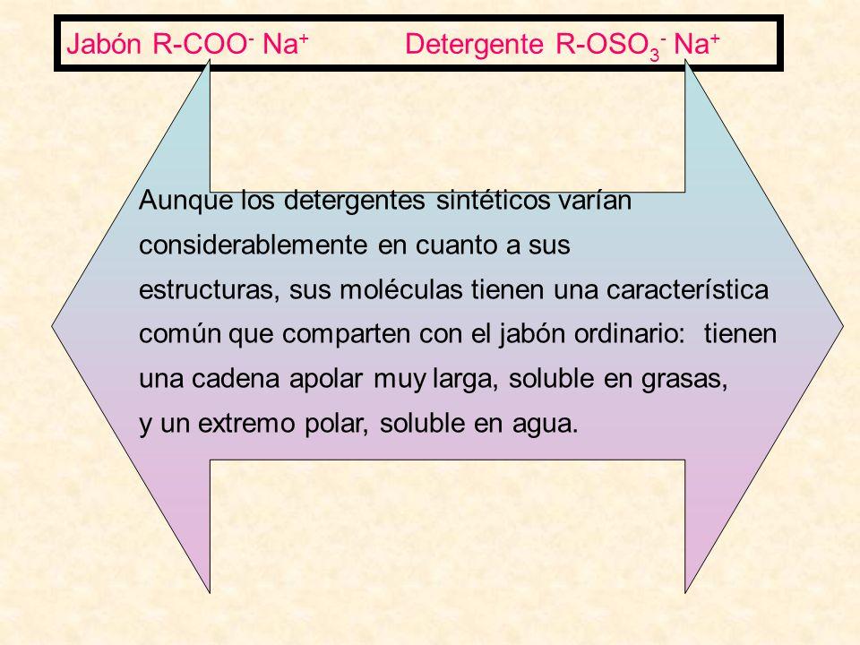 Jabón R-COO- Na+ Detergente R-OSO3- Na+