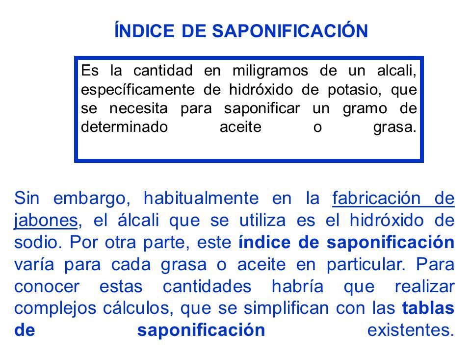 ÍNDICE DE SAPONIFICACIÓN
