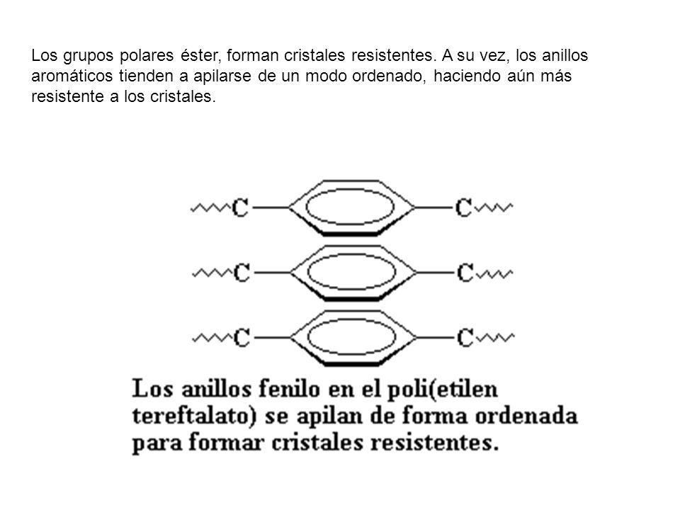 Los grupos polares éster, forman cristales resistentes