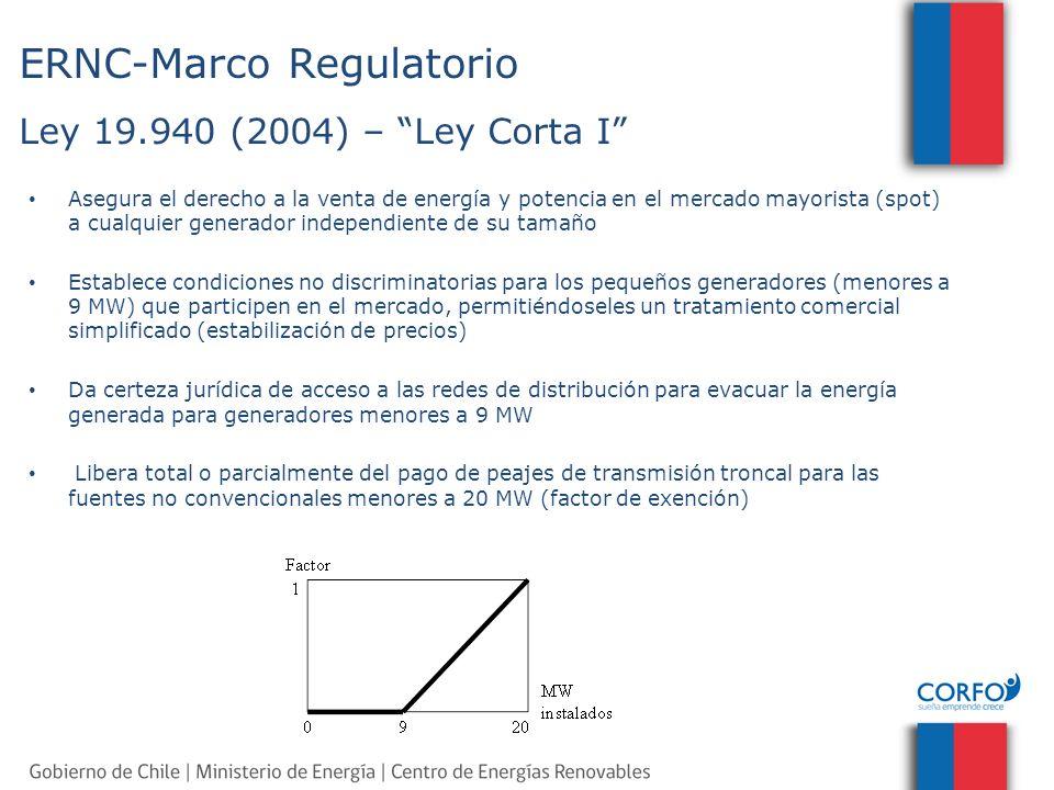 ERNC-Marco Regulatorio Ley 19.940 (2004) – Ley Corta I