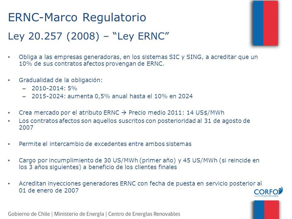 ERNC-Marco Regulatorio Ley 20.257 (2008) – Ley ERNC