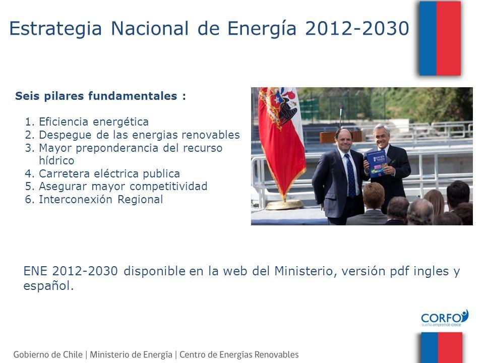 Estrategia Nacional de Energía 2012-2030