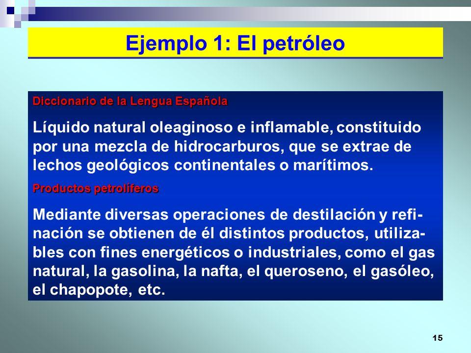Ejemplo 1: El petróleo Diccionario de la Lengua Española.