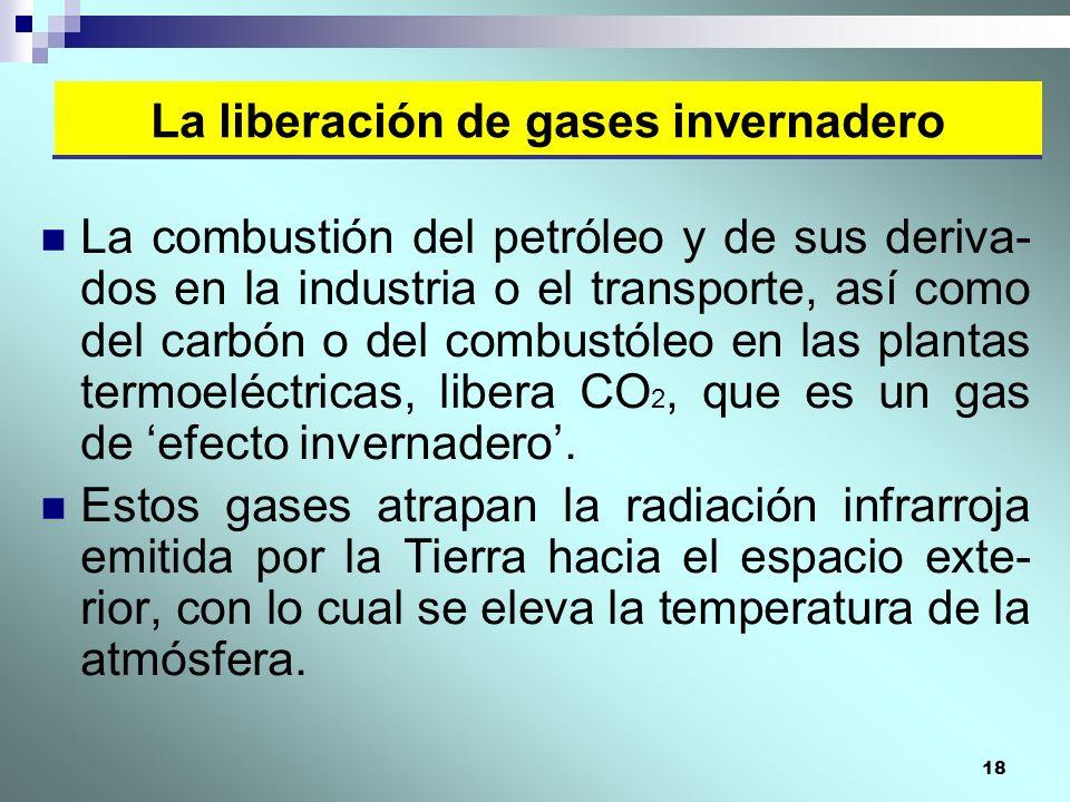 La liberación de gases invernadero