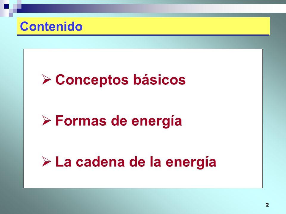 Contenido Conceptos básicos Formas de energía La cadena de la energía