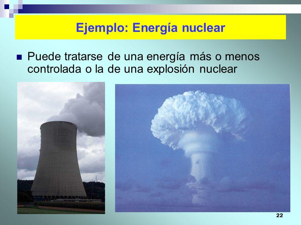 Ejemplo: Energía nuclear