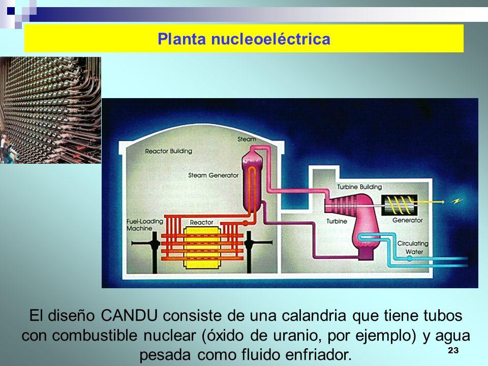 Planta nucleoeléctrica