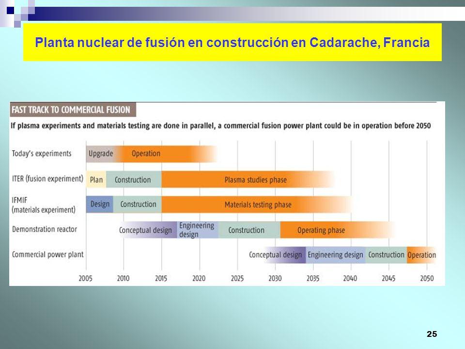 Planta nuclear de fusión en construcción en Cadarache, Francia