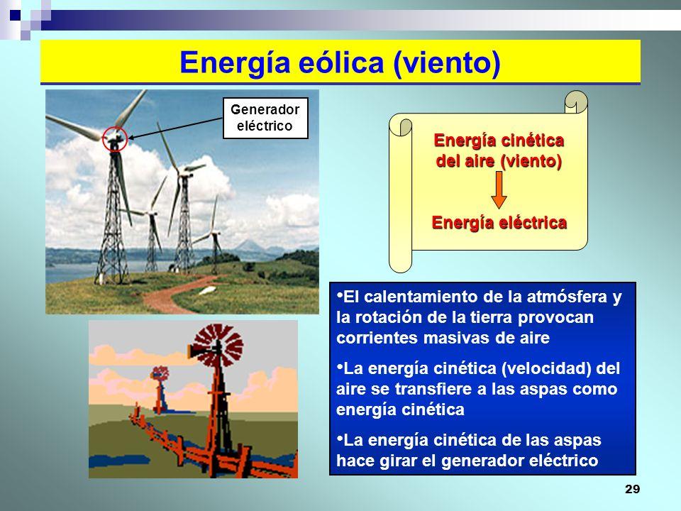 Energía eólica (viento)