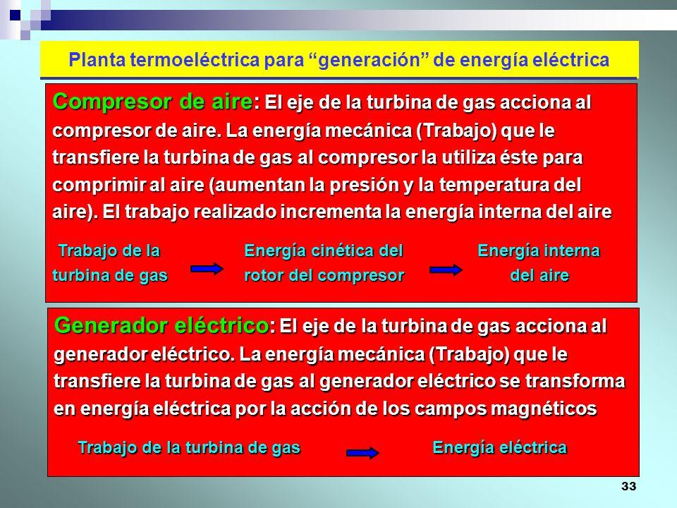 Planta termoeléctrica para generación de energía eléctrica