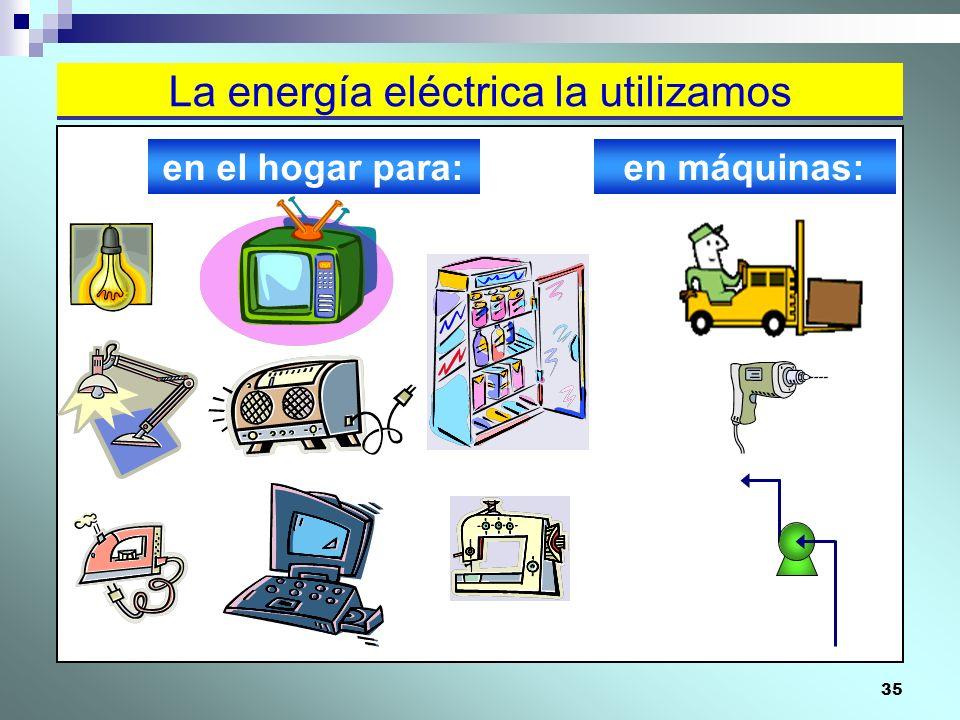 La energía eléctrica la utilizamos
