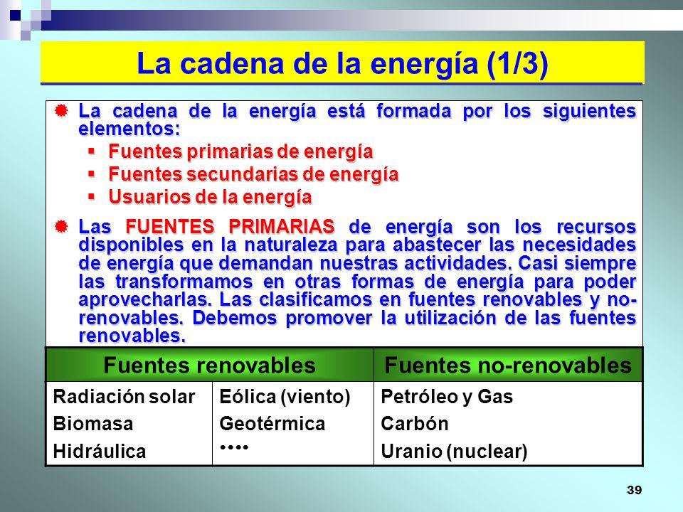 La cadena de la energía (1/3)