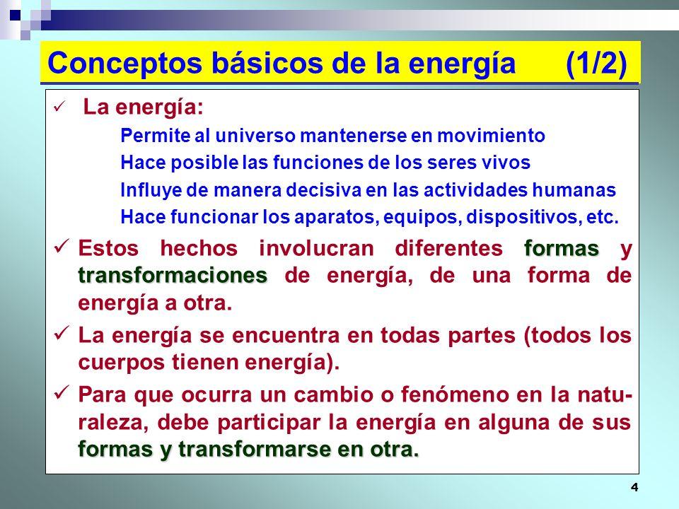 Conceptos básicos de la energía (1/2)