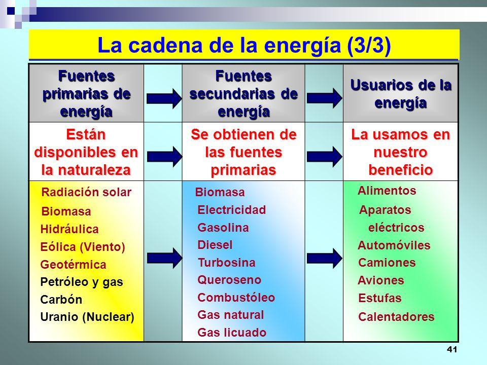 La cadena de la energía (3/3)