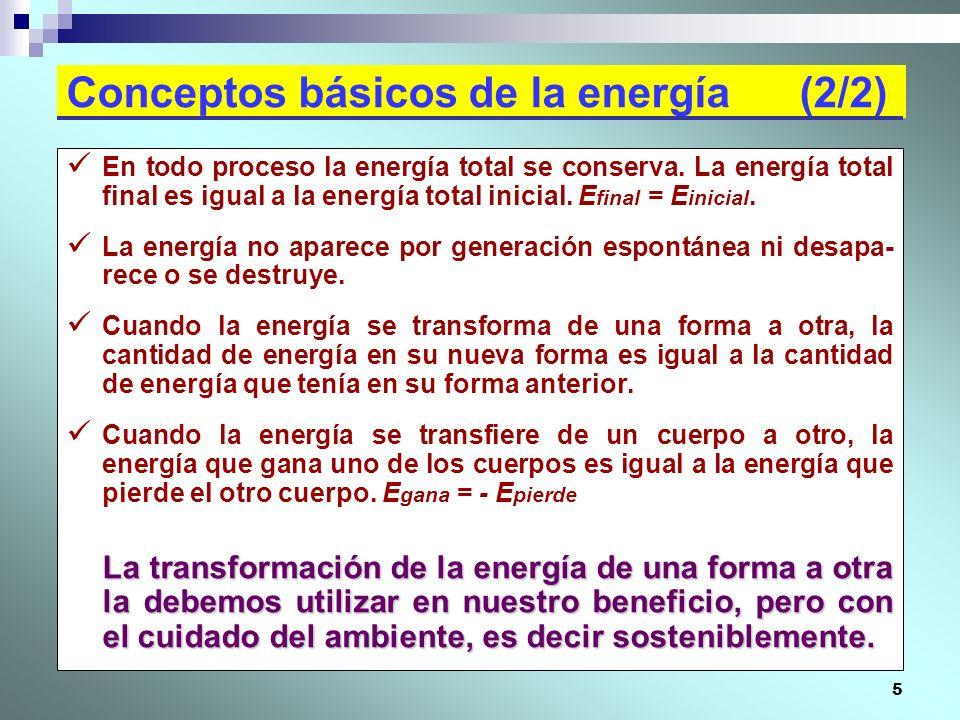 Conceptos básicos de la energía (2/2)