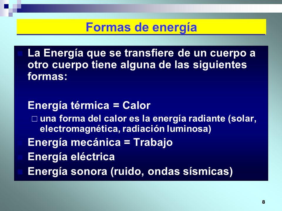 Formas de energía La Energía que se transfiere de un cuerpo a otro cuerpo tiene alguna de las siguientes formas: