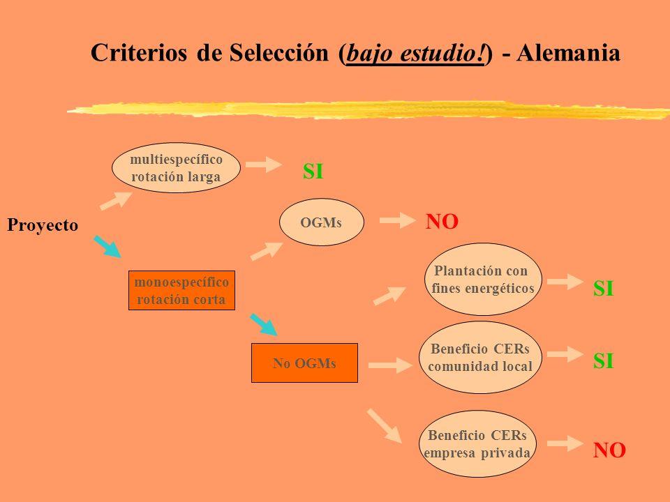 Criterios de Selección (bajo estudio!) - Alemania