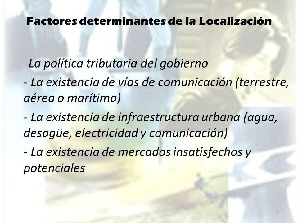 Factores determinantes de la Localización