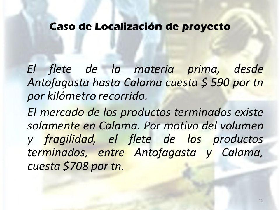 Caso de Localización de proyecto