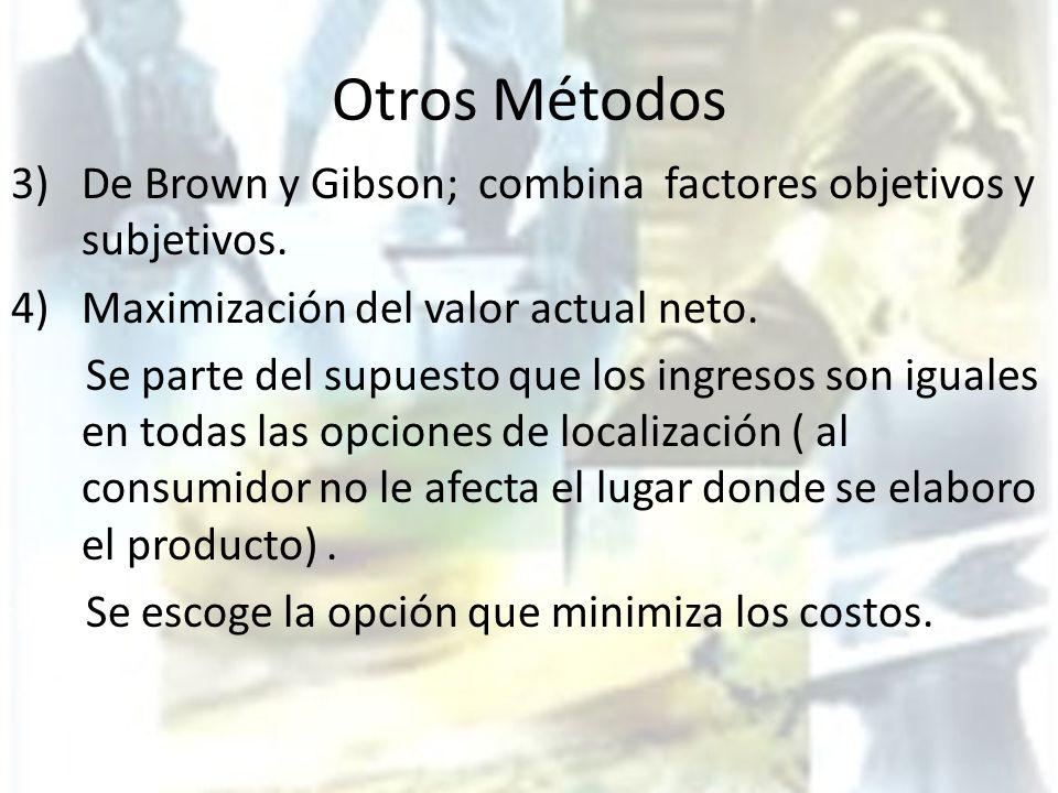 Otros Métodos 3) De Brown y Gibson; combina factores objetivos y subjetivos. Maximización del valor actual neto.
