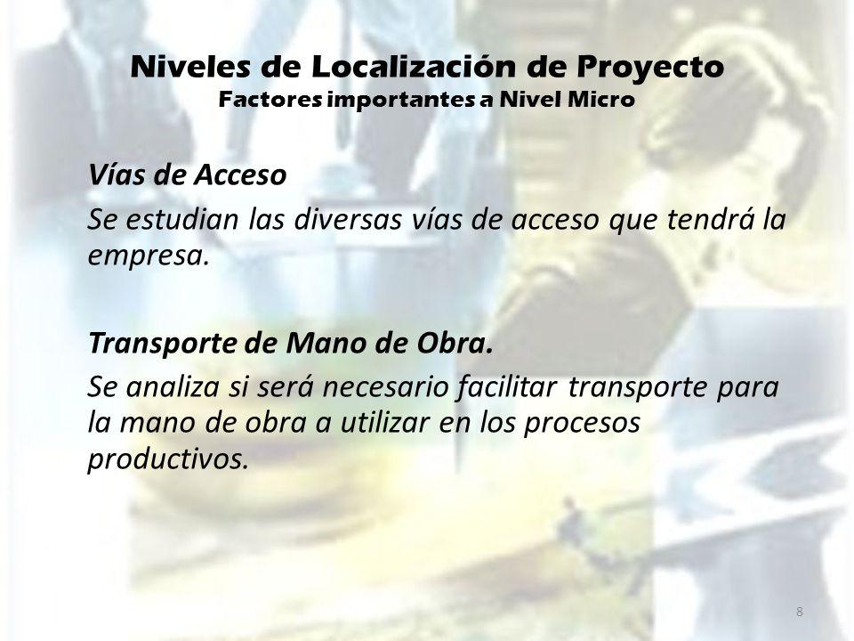 Niveles de Localización de Proyecto Factores importantes a Nivel Micro