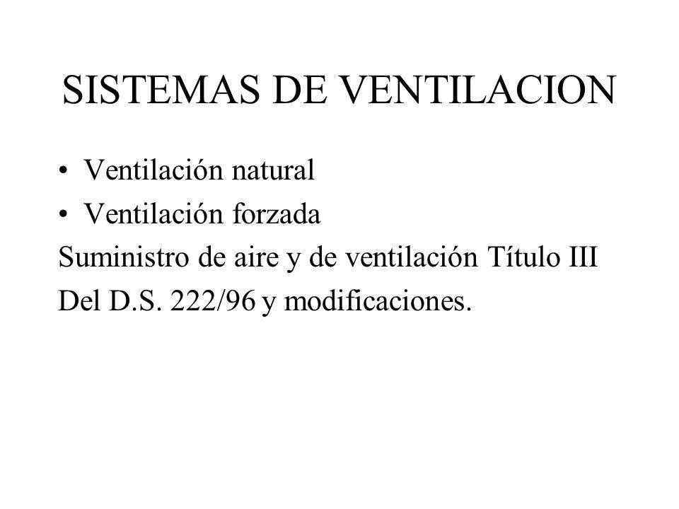 SISTEMAS DE VENTILACION