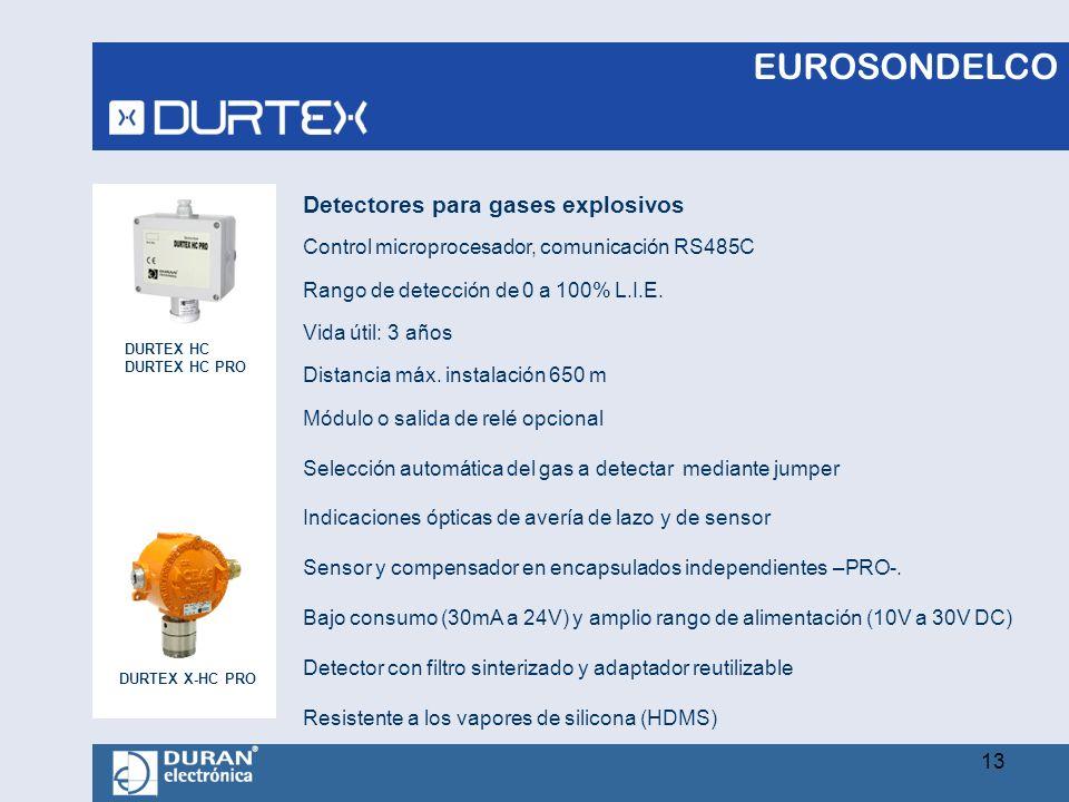 Detectores para gases explosivos