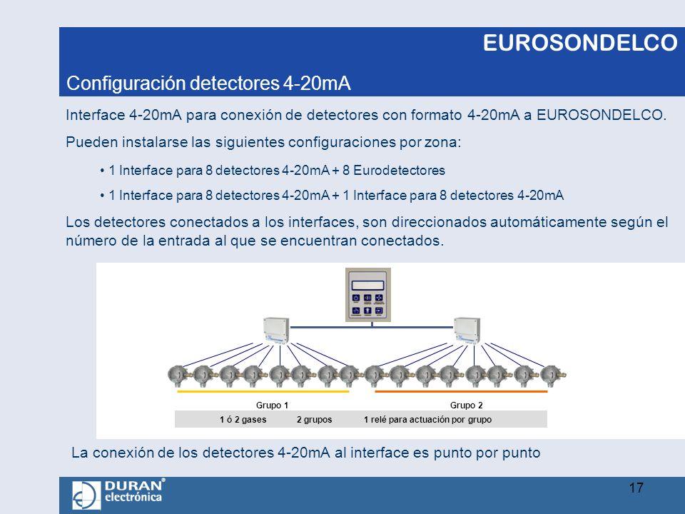 Configuración detectores 4-20mA