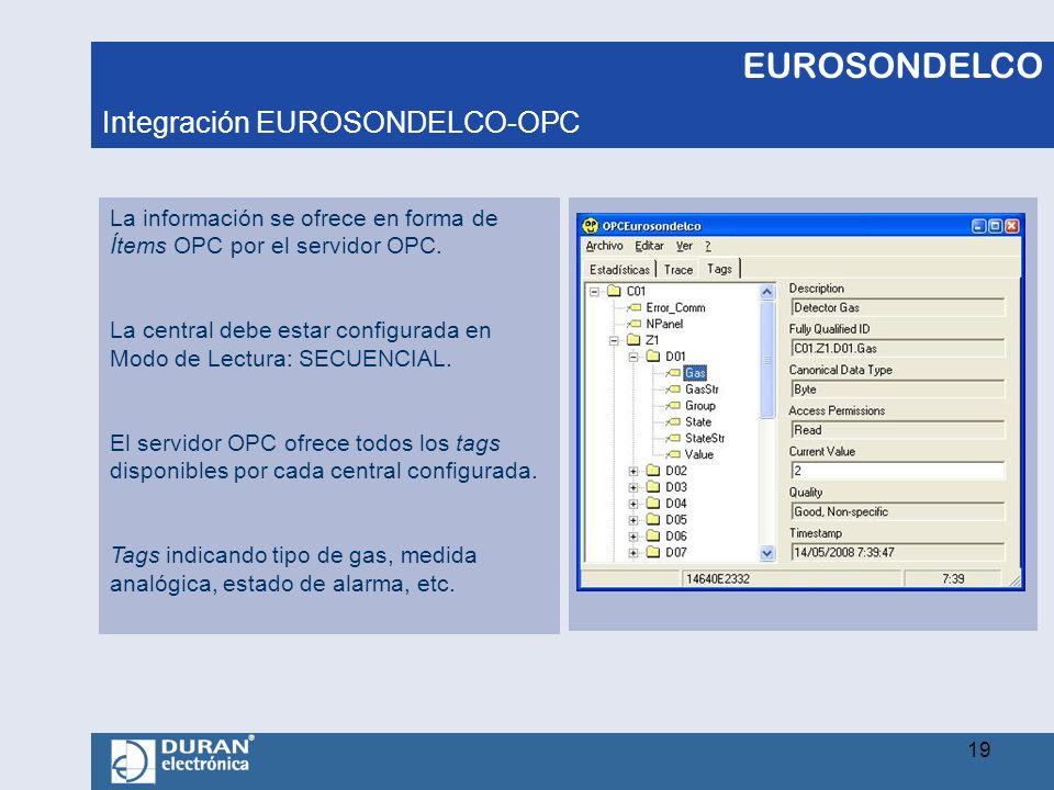 Integración EUROSONDELCO-OPC